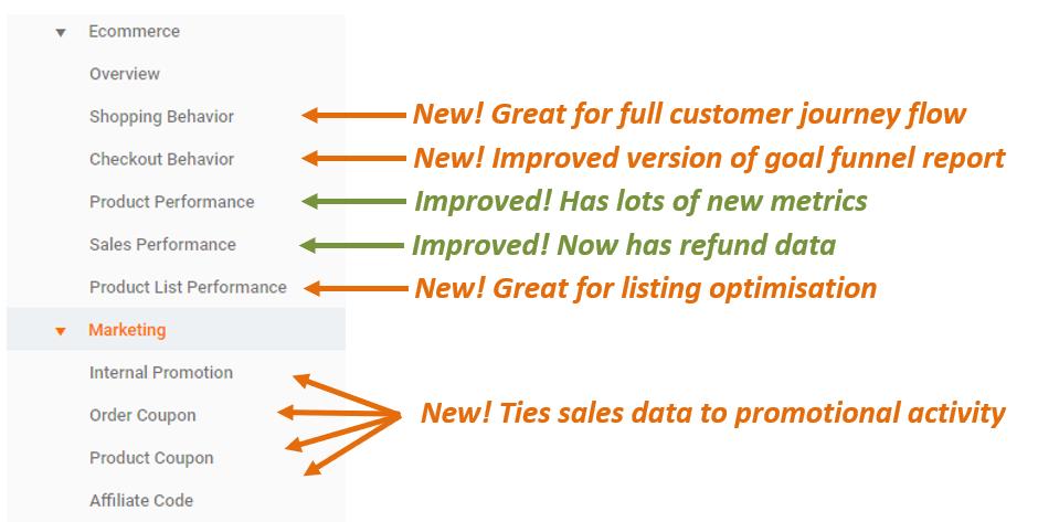 New enhanced ecommerce reports