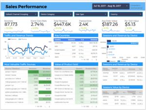 Data Studio example report