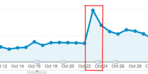 Google Analytics Spike in Traffic