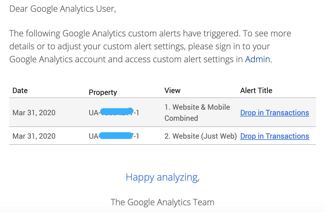 ga-custom-alerts